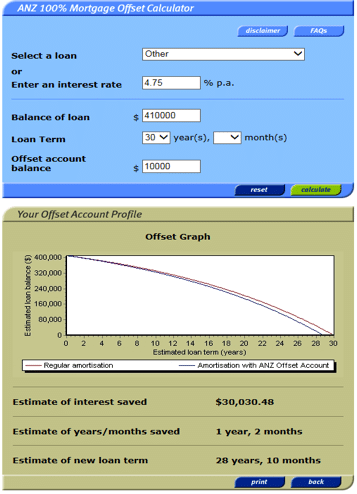 Mortgage Calculator Example