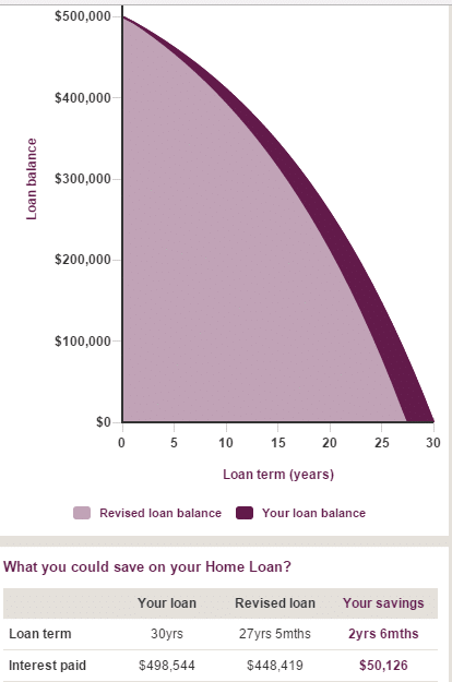 pay-off-mortgage-faster-example-1