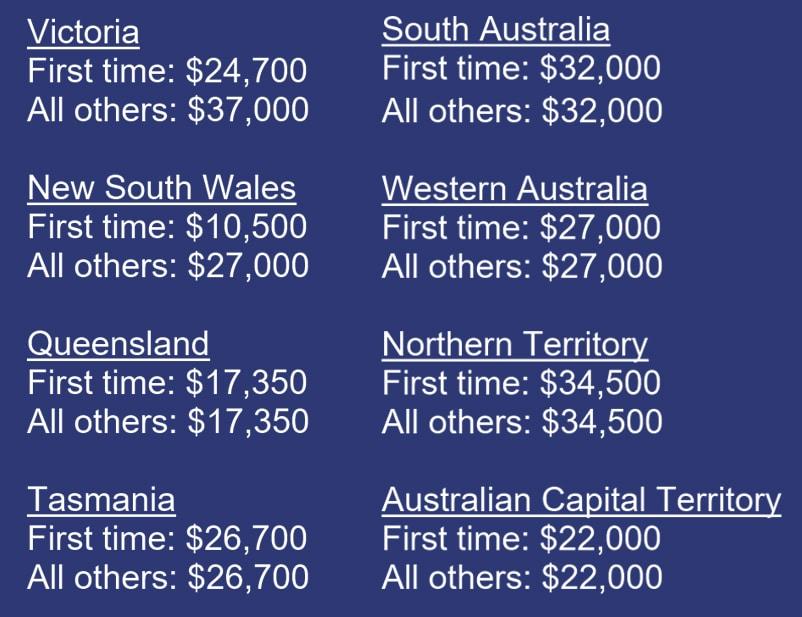 Australia Prices2